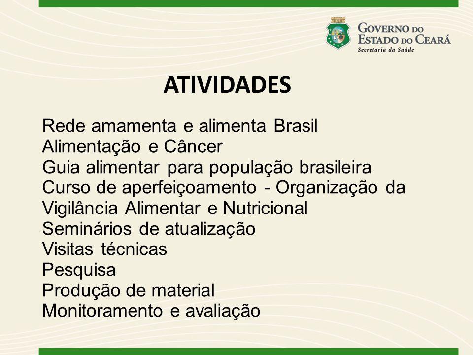 ATIVIDADES Rede amamenta e alimenta Brasil Alimentação e Câncer