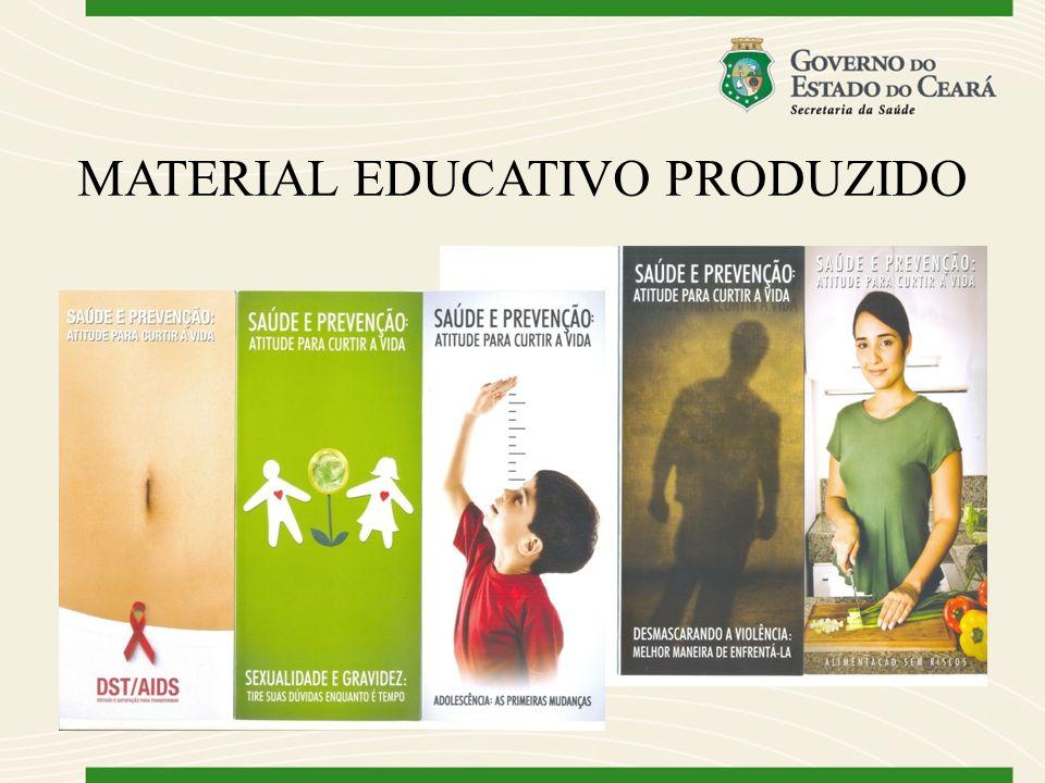 MATERIAL EDUCATIVO PRODUZIDO