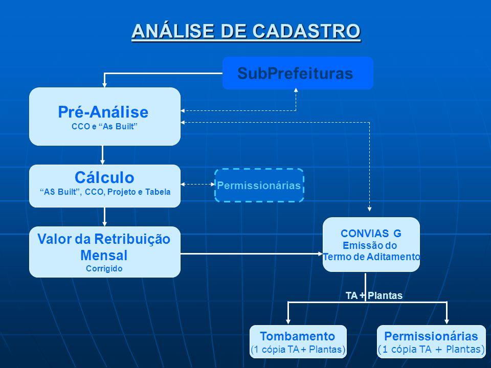 AS Built , CCO, Projeto e Tabela