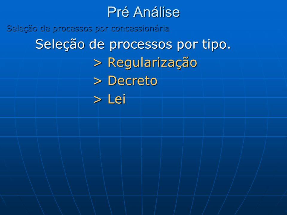 Pré Análise Seleção de processos por tipo. > Regularização