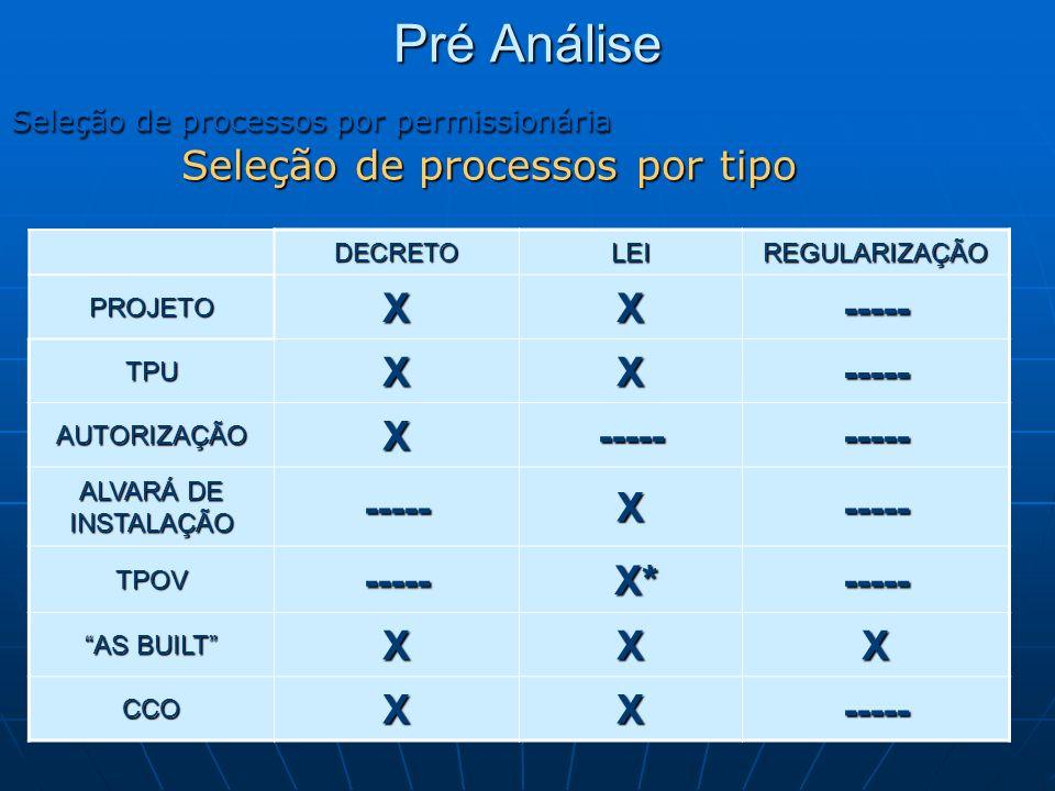 Pré Análise Seleção de processos por tipo X ----- X*