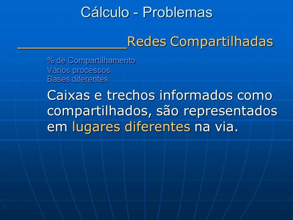 Cálculo - Problemas _______________Redes Compartilhadas