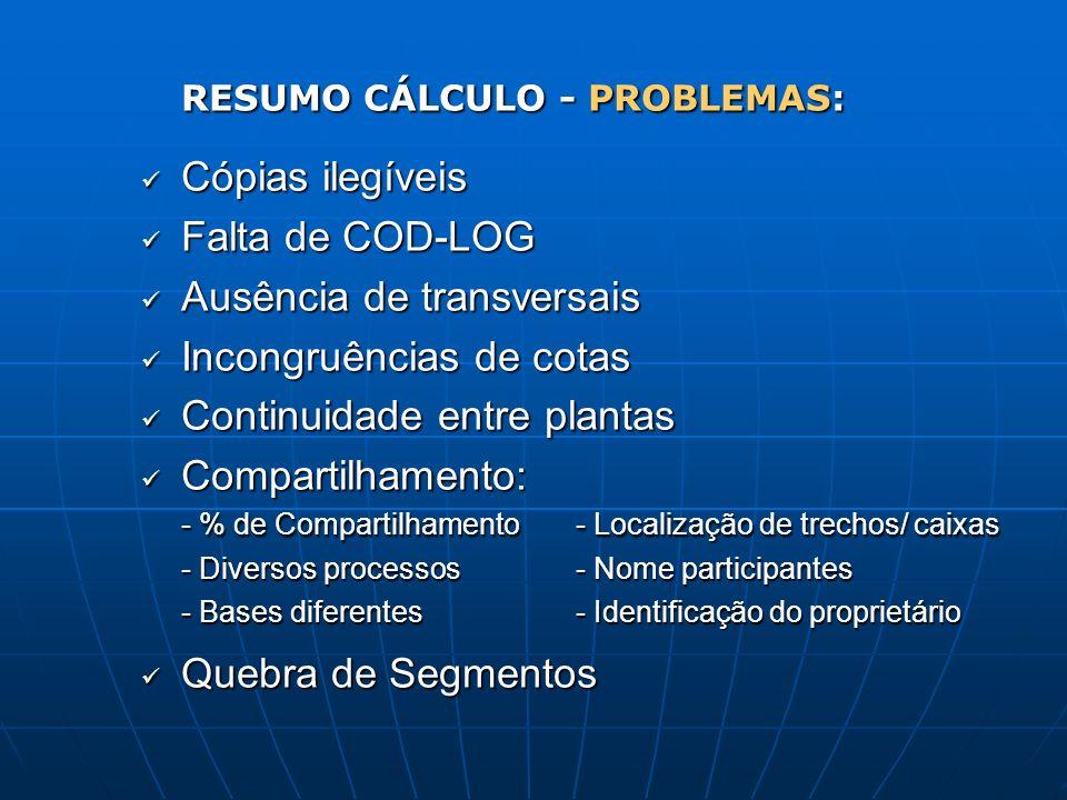 RESUMO CÁLCULO - PROBLEMAS: Cópias ilegíveis Falta de COD-LOG