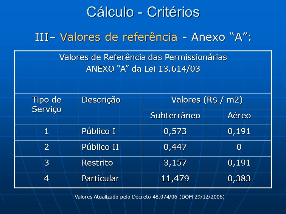 Cálculo - Critérios III– Valores de referência - Anexo A :