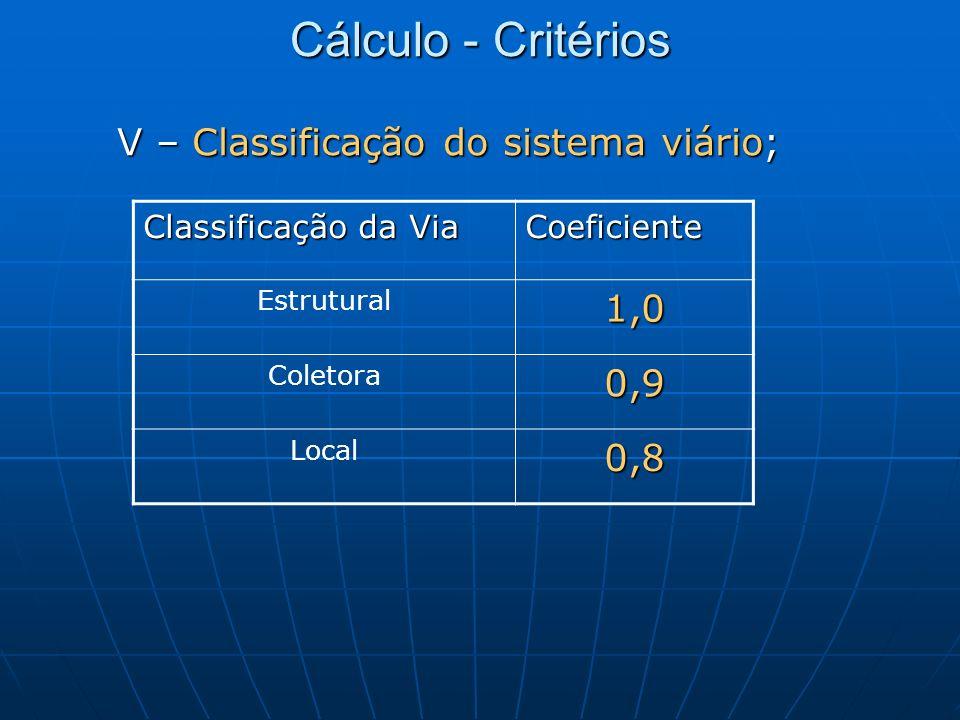 Cálculo - Critérios 1,0 0,9 0,8 Classificação da Via Coeficiente