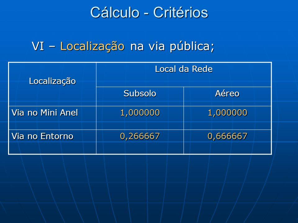 Cálculo - Critérios VI – Localização na via pública; Localização