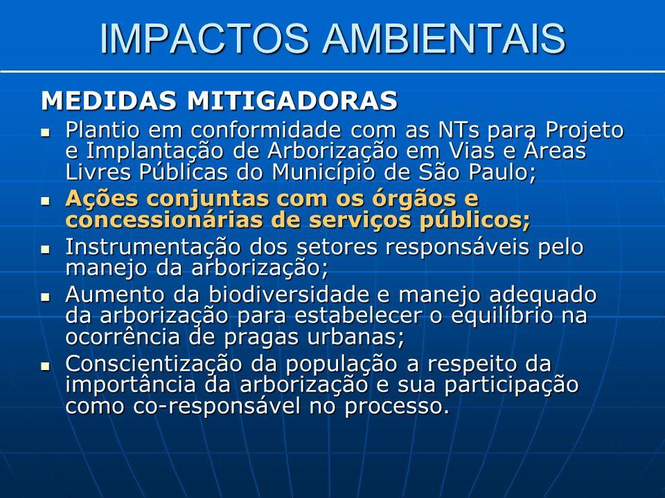IMPACTOS AMBIENTAIS MEDIDAS MITIGADORAS