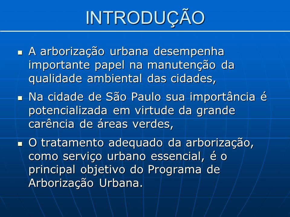 INTRODUÇÃO A arborização urbana desempenha importante papel na manutenção da qualidade ambiental das cidades,