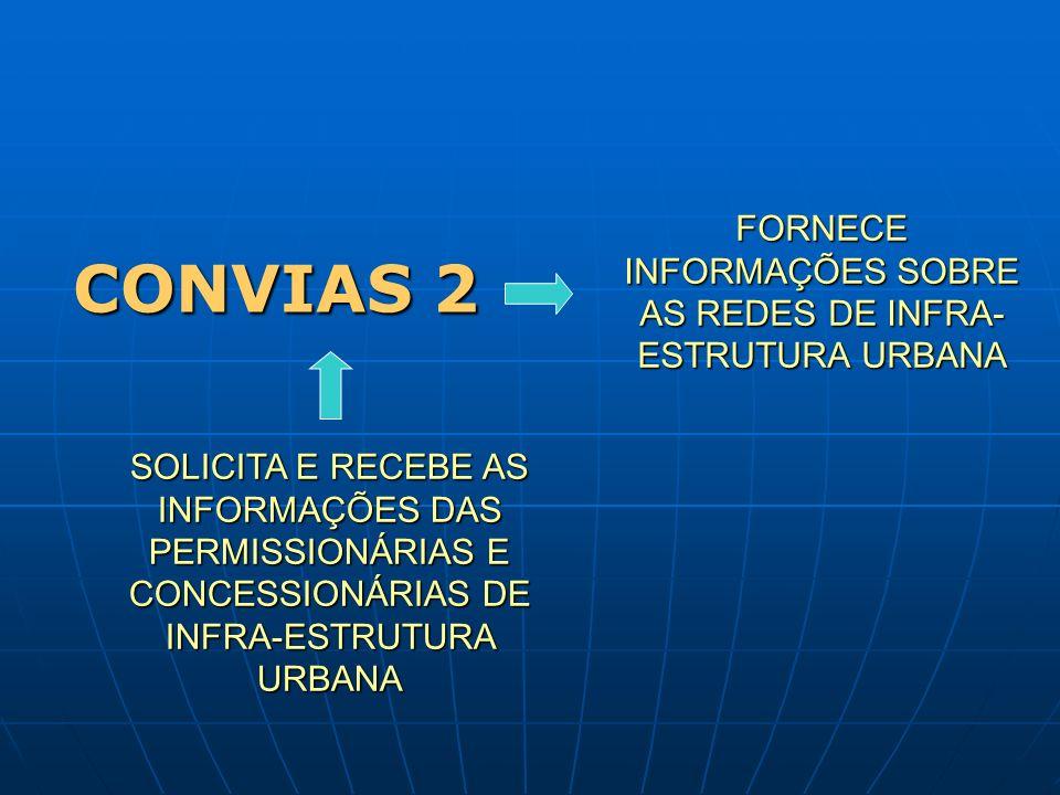 FORNECE INFORMAÇÕES SOBRE AS REDES DE INFRA-ESTRUTURA URBANA
