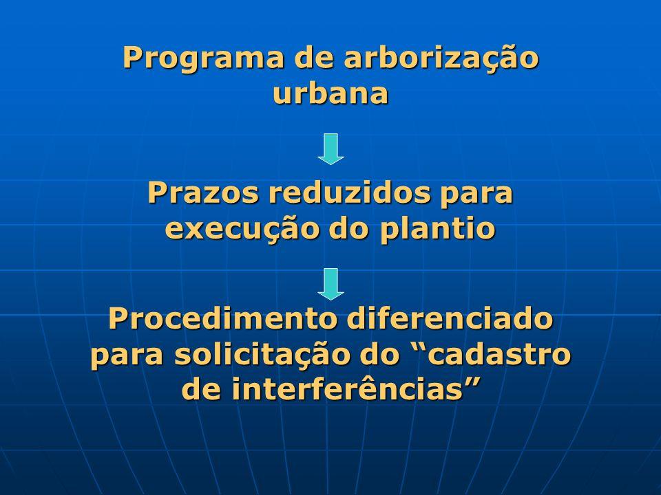 Programa de arborização urbana
