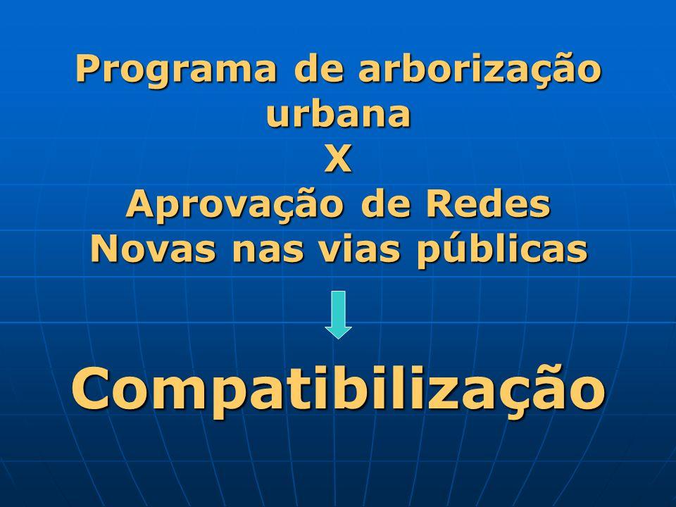 Programa de arborização urbana X Aprovação de Redes Novas nas vias públicas