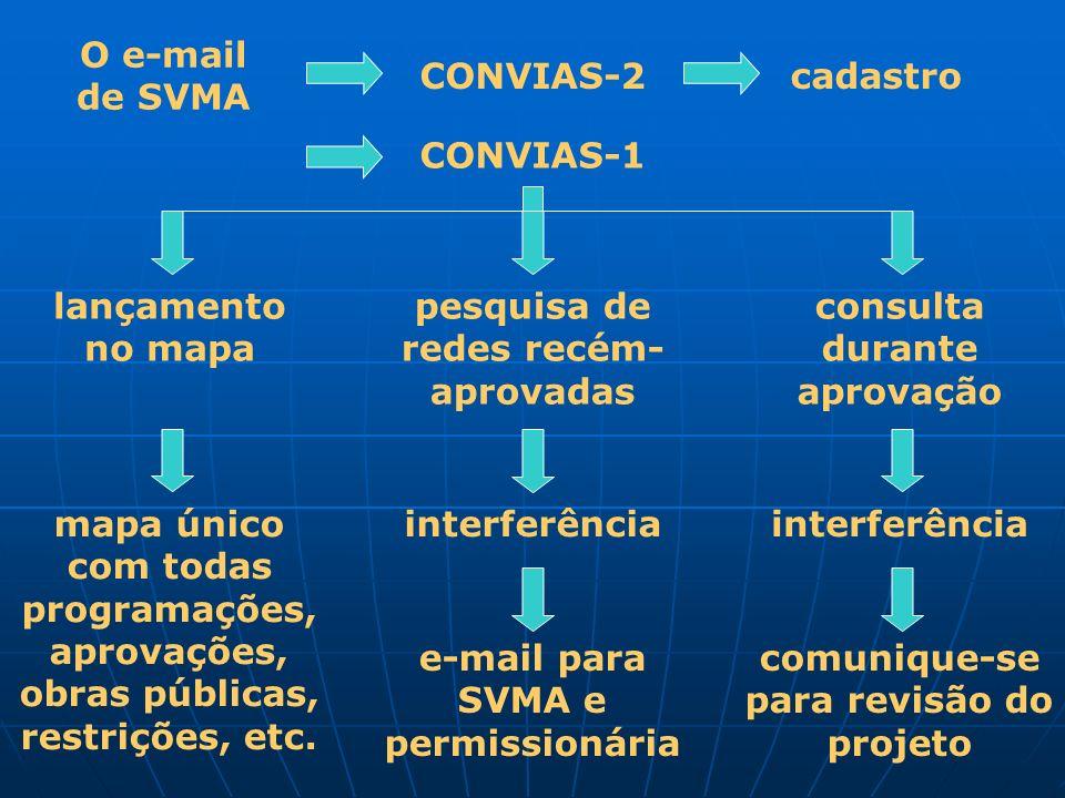 pesquisa de redes recém-aprovadas consulta durante aprovação
