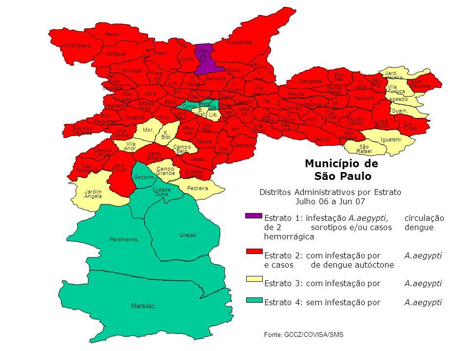 Distritos Administrativos por Estrato