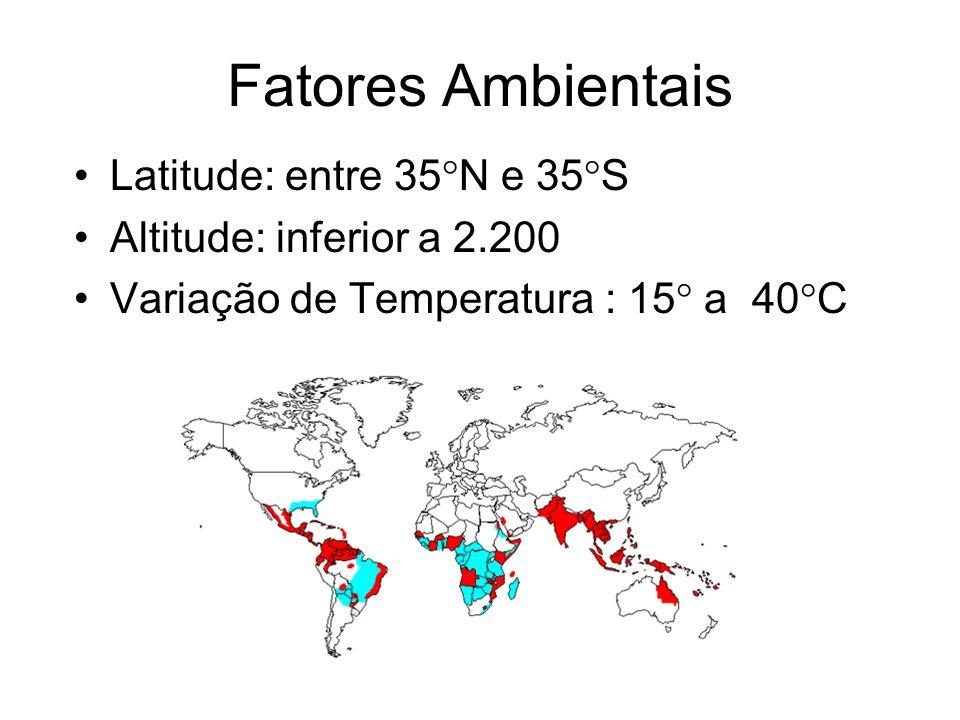 Fatores Ambientais Latitude: entre 35°N e 35°S