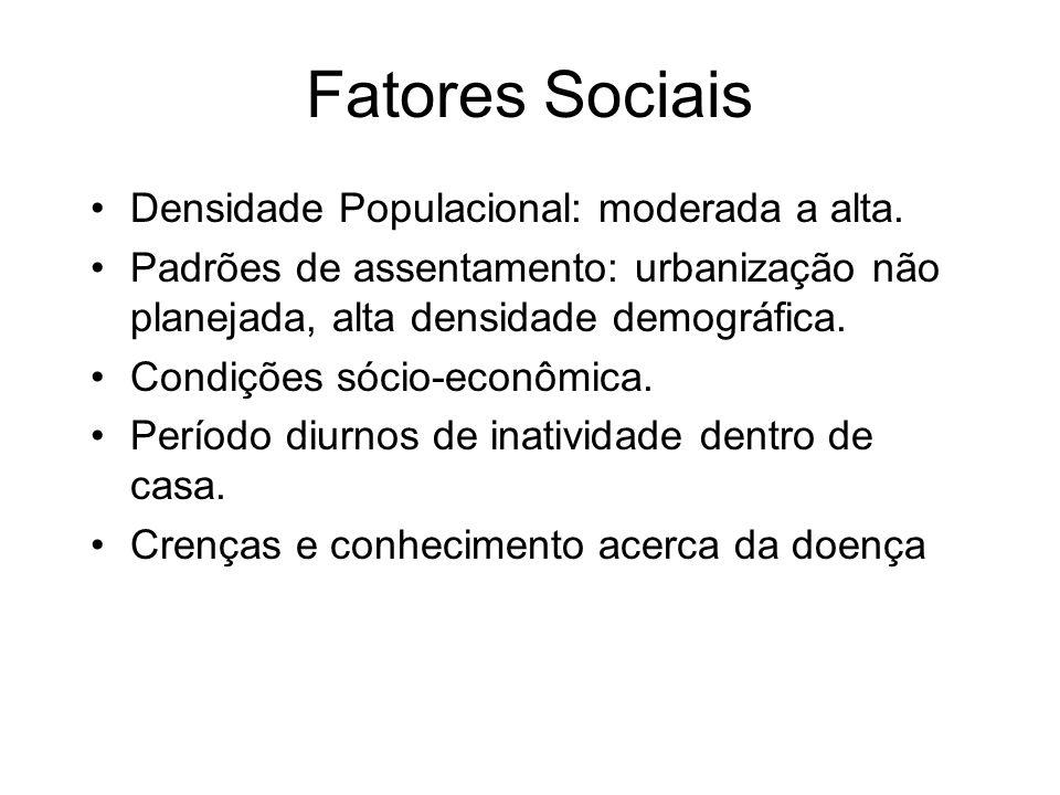 Fatores Sociais Densidade Populacional: moderada a alta.