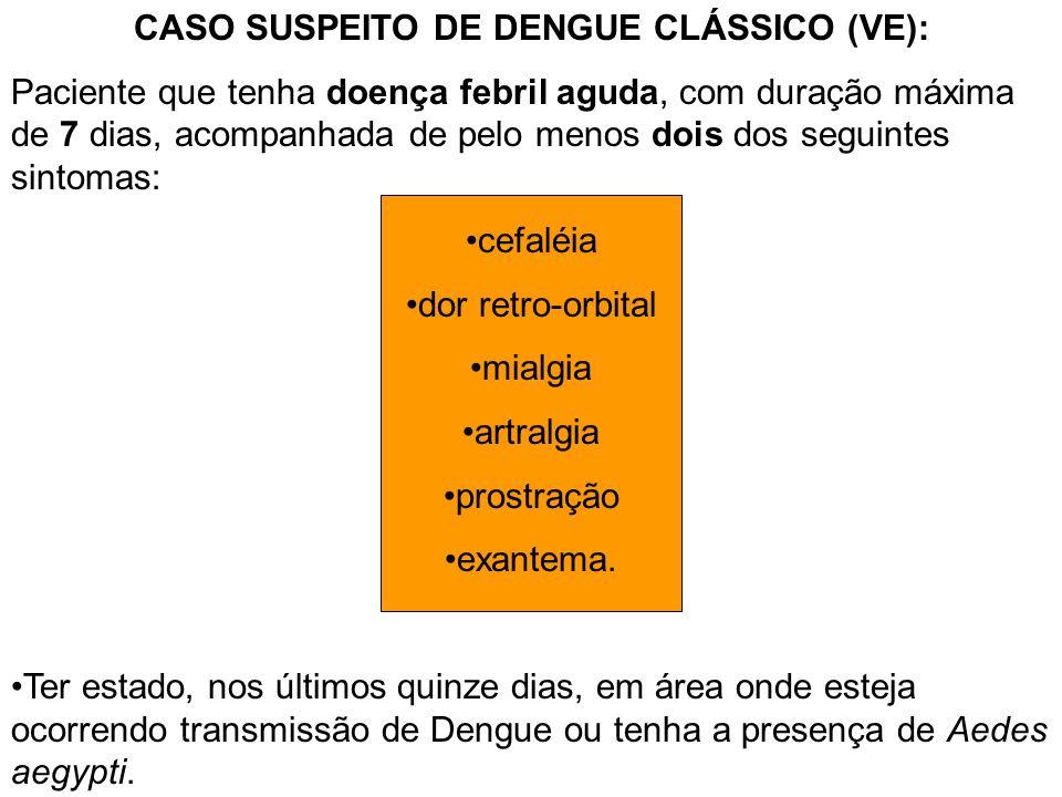 CASO SUSPEITO DE DENGUE CLÁSSICO (VE):
