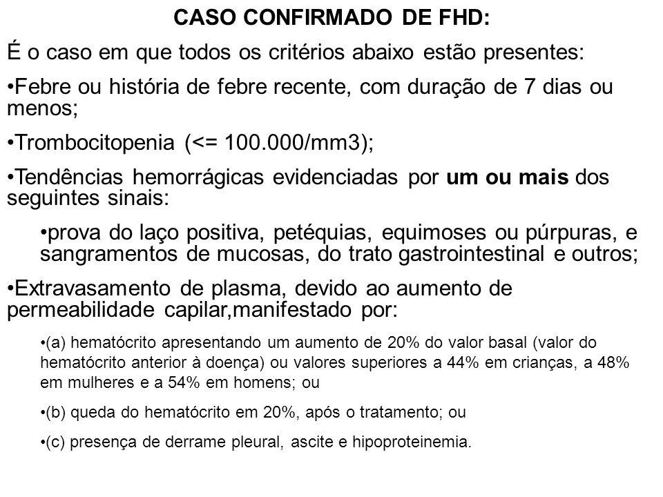CASO CONFIRMADO DE FHD: