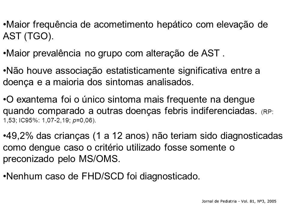 Maior frequência de acometimento hepático com elevação de AST (TGO).