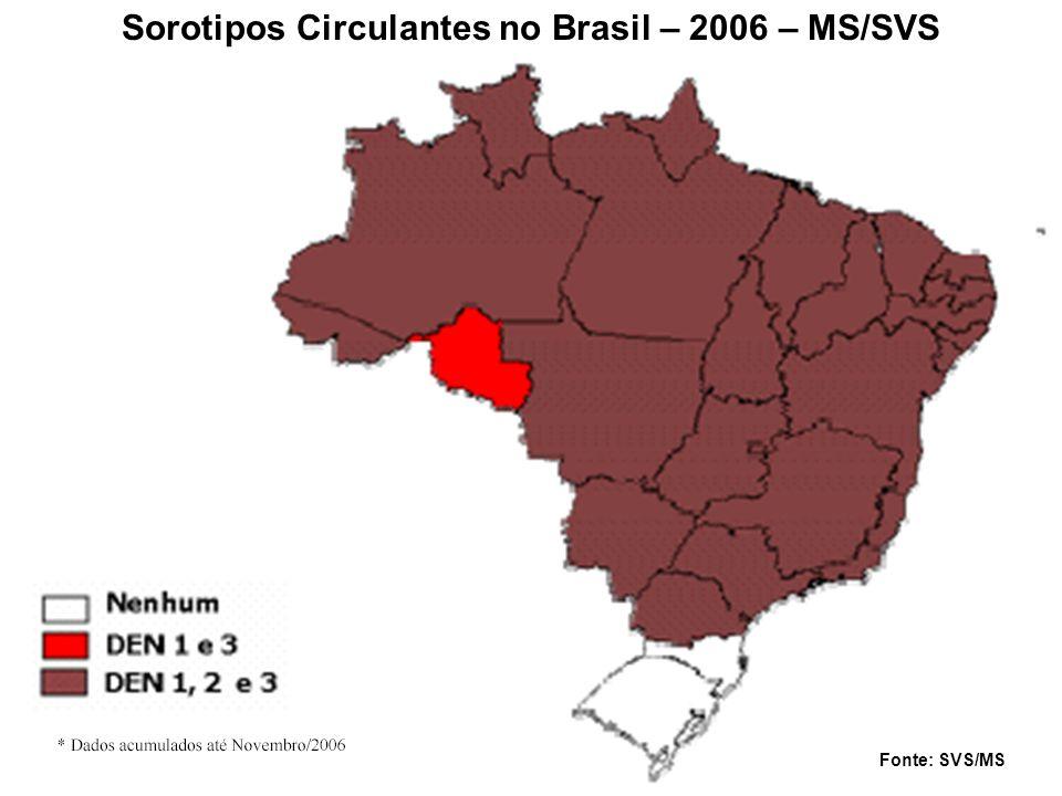 Sorotipos Circulantes no Brasil – 2006 – MS/SVS