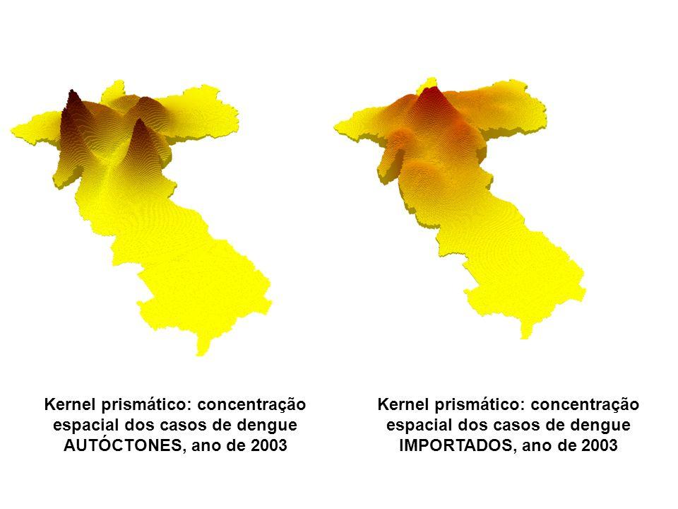 Kernel prismático: concentração espacial dos casos de dengue AUTÓCTONES, ano de 2003