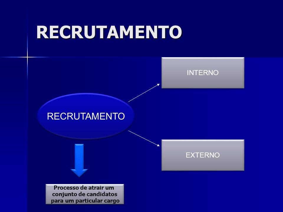 conjunto de candidatos para um particular cargo