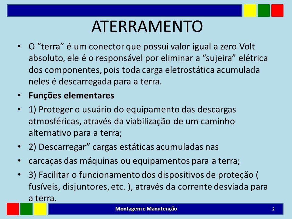 ATERRAMENTO