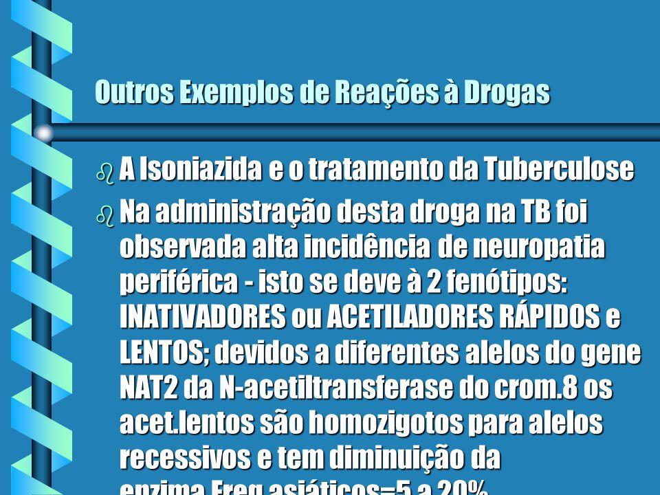 Outros Exemplos de Reações à Drogas
