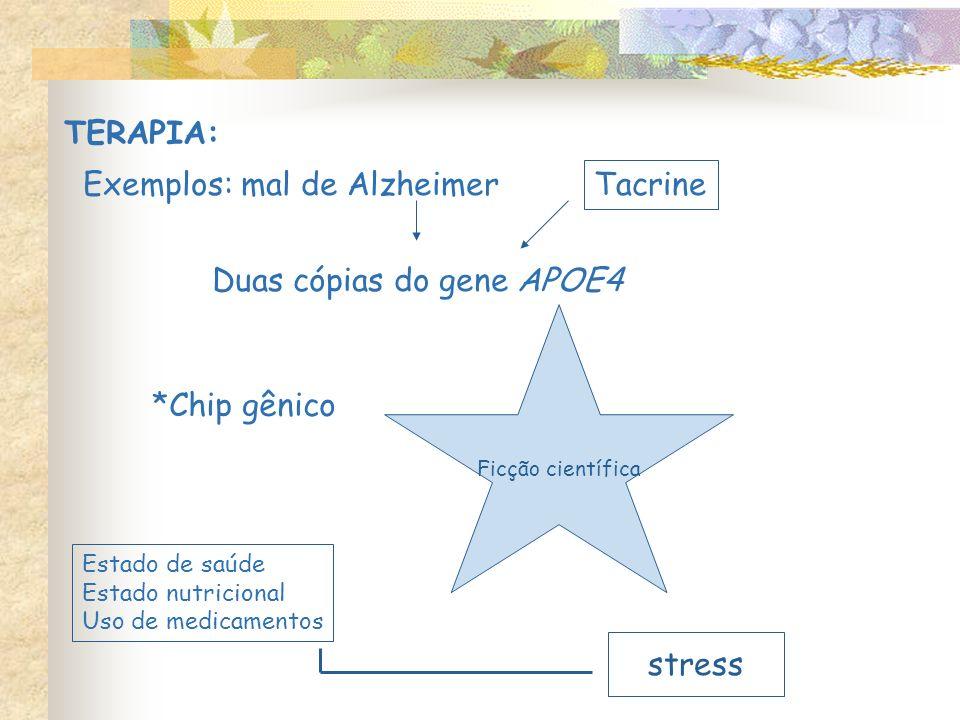 Exemplos: mal de Alzheimer Tacrine