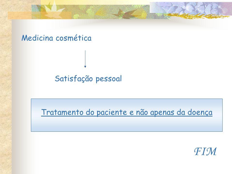 FIM Medicina cosmética Satisfação pessoal