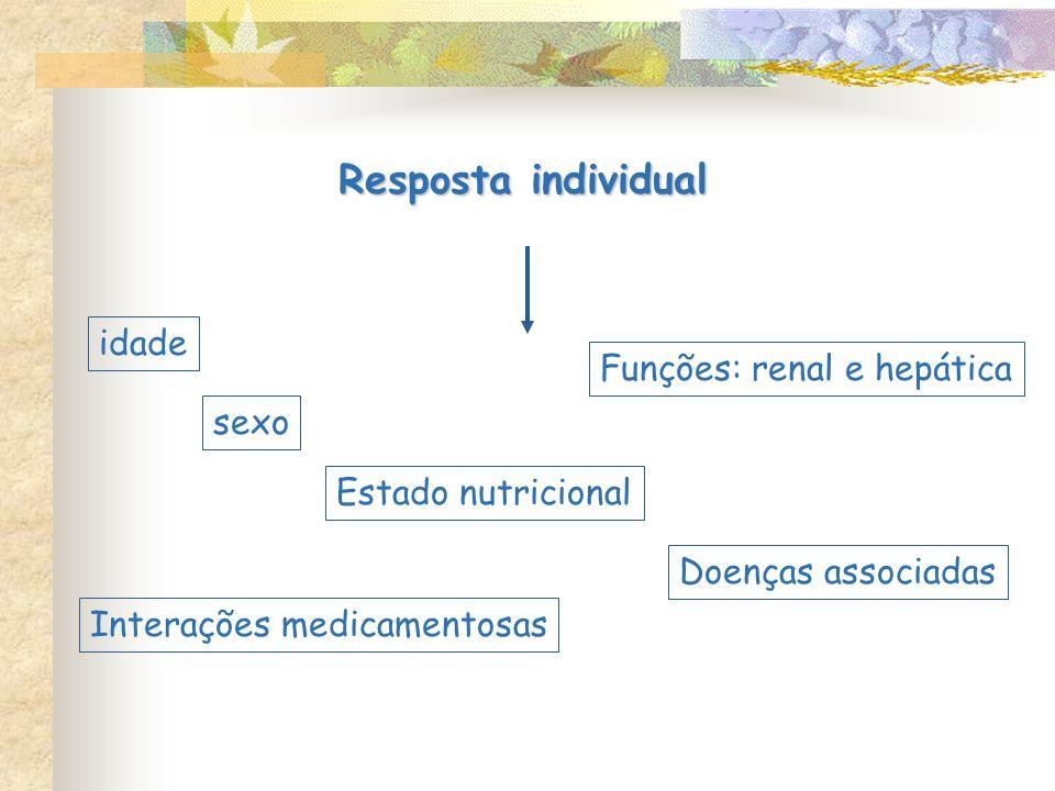 Resposta individual idade Funções: renal e hepática sexo