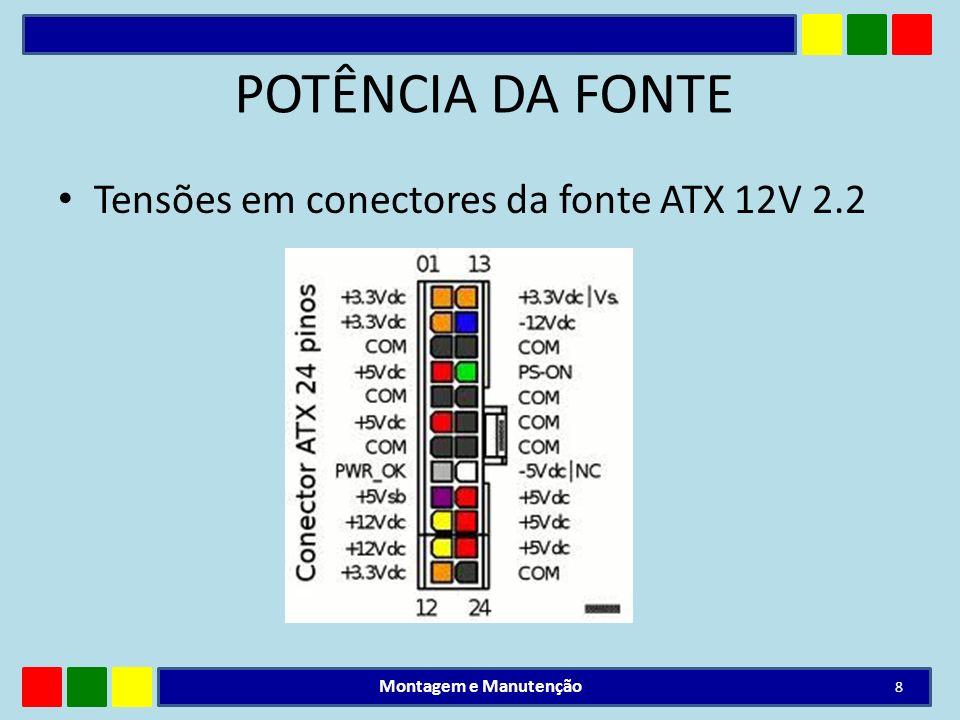 POTÊNCIA DA FONTE Tensões em conectores da fonte ATX 12V 2.2