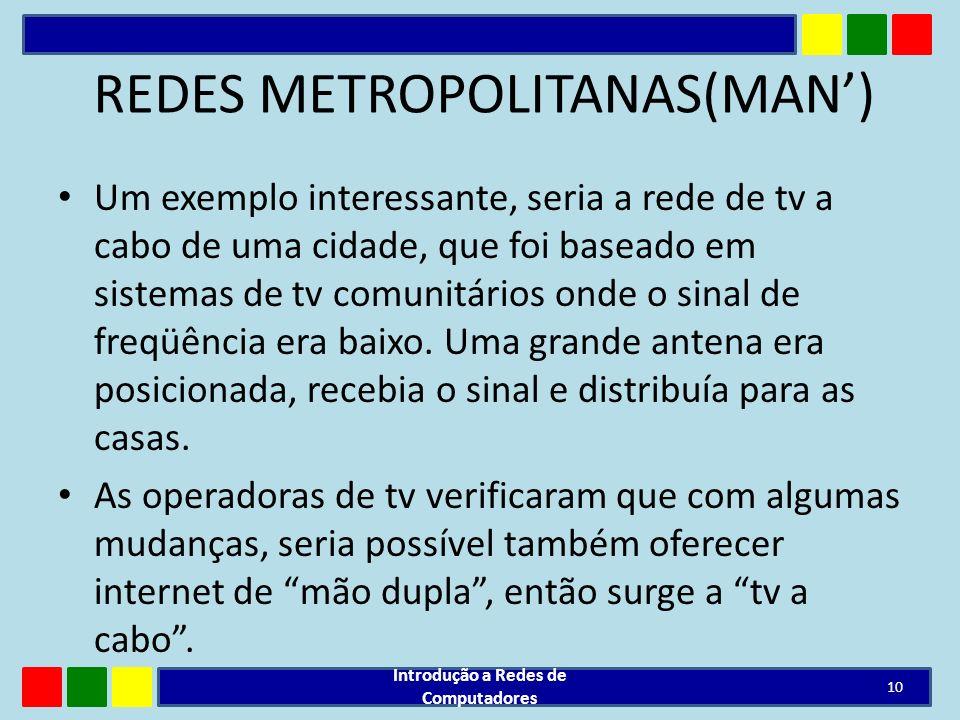 REDES METROPOLITANAS(MAN')