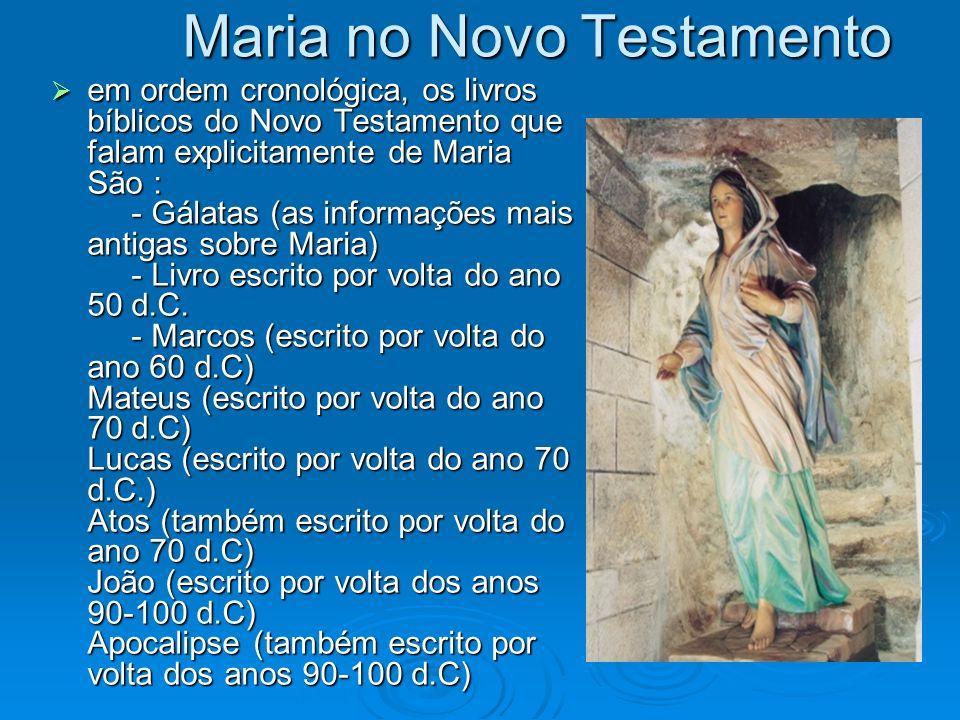 Maria no Novo Testamento