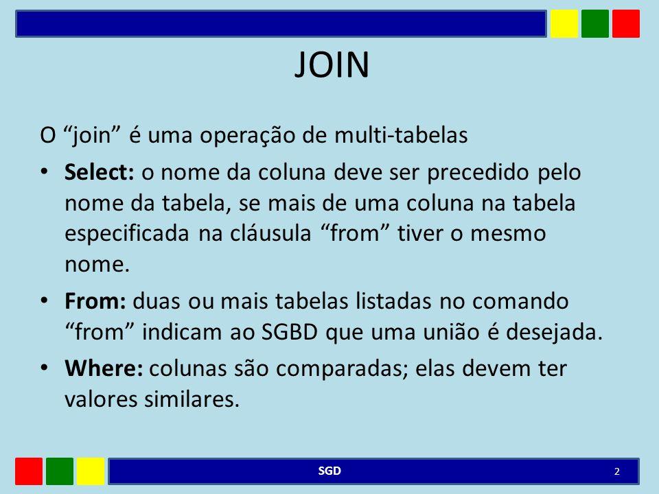 JOIN O join é uma operação de multi-tabelas