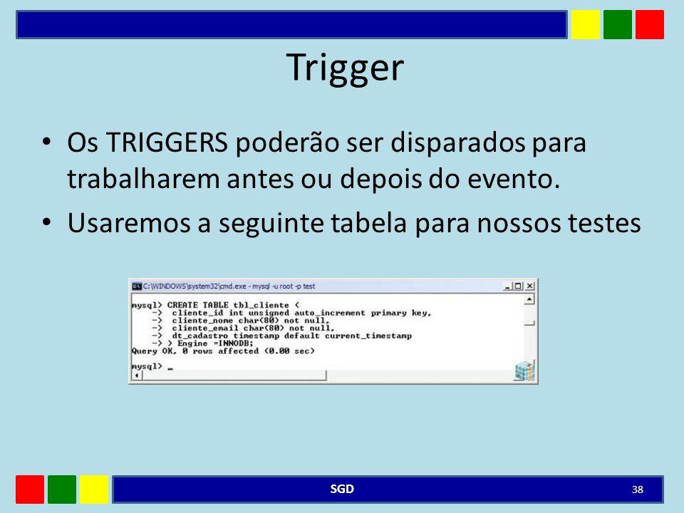 Trigger Os TRIGGERS poderão ser disparados para trabalharem antes ou depois do evento. Usaremos a seguinte tabela para nossos testes.