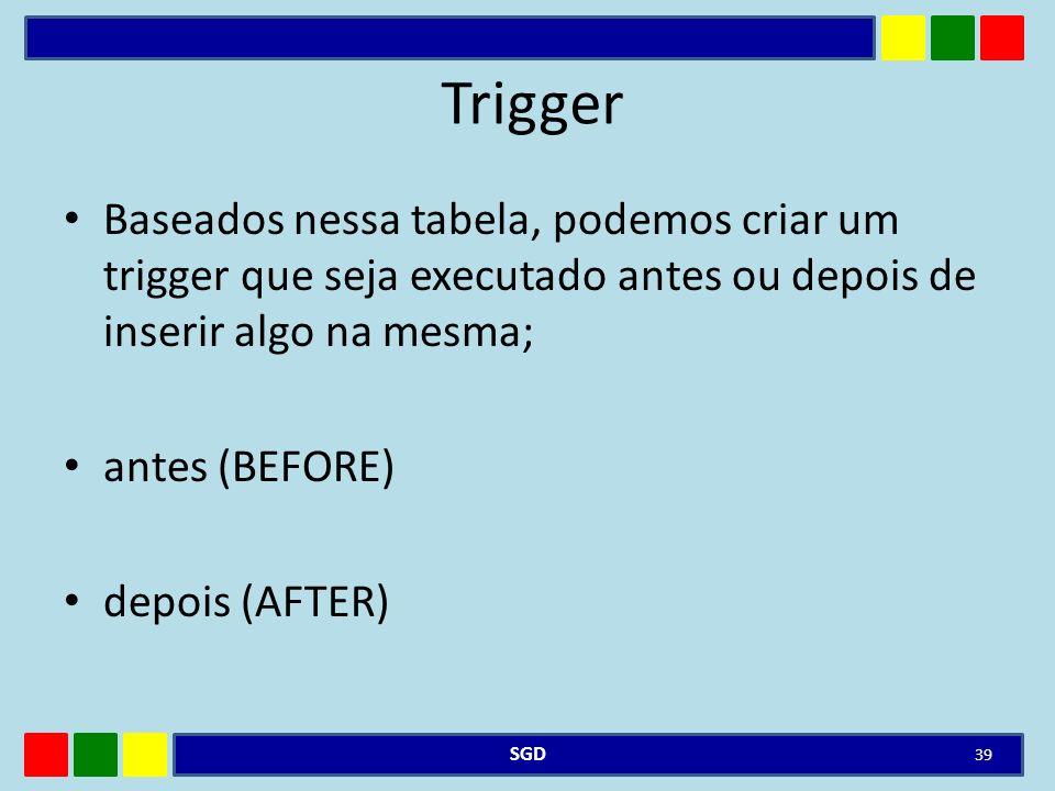 Trigger Baseados nessa tabela, podemos criar um trigger que seja executado antes ou depois de inserir algo na mesma;
