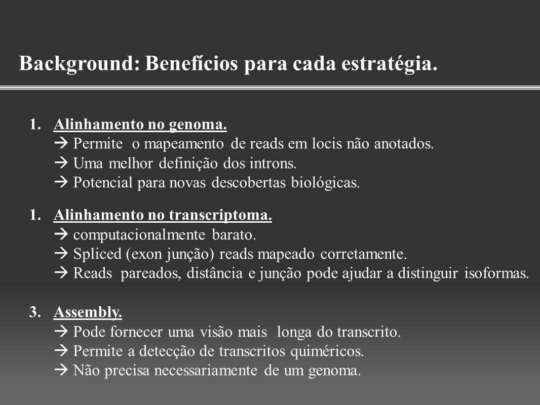 Background: Benefícios para cada estratégia.