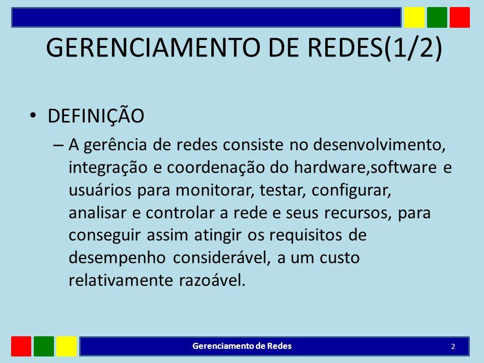 GERENCIAMENTO DE REDES(1/2)