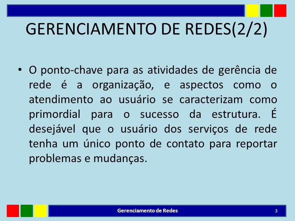 GERENCIAMENTO DE REDES(2/2)