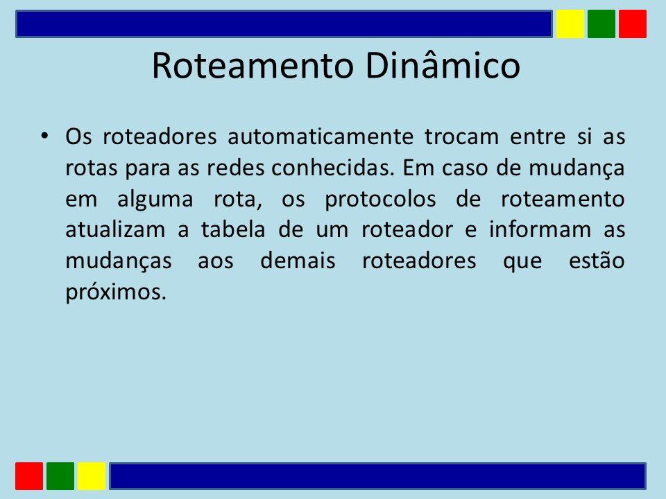 Roteamento Dinâmico