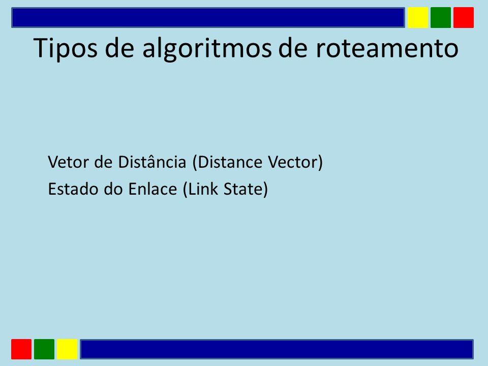 Tipos de algoritmos de roteamento