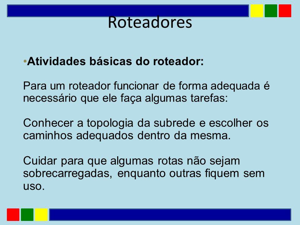 Roteadores Atividades básicas do roteador: