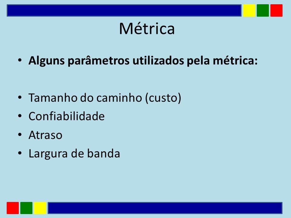 Métrica Alguns parâmetros utilizados pela métrica: