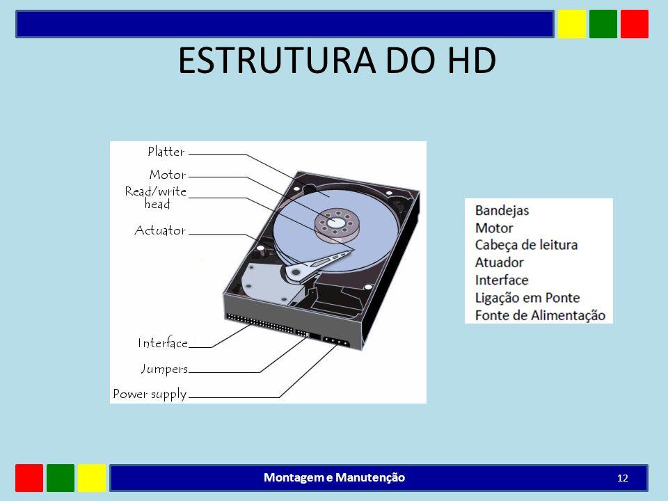 ESTRUTURA DO HD Montagem e Manutenção