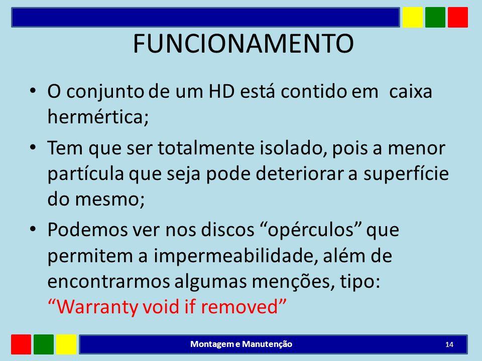 FUNCIONAMENTO O conjunto de um HD está contido em caixa hermértica;