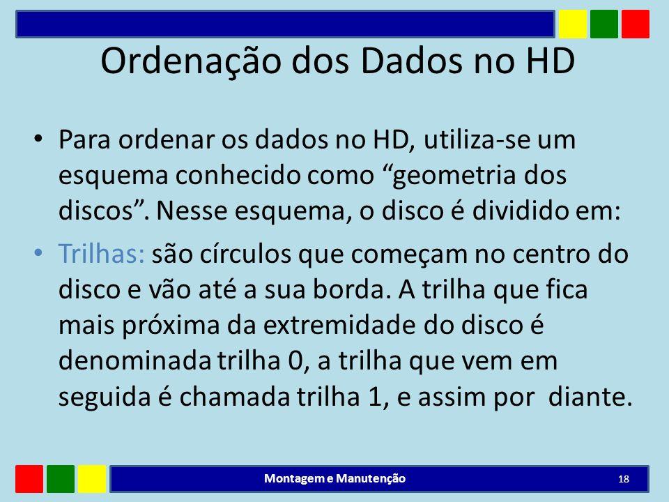 Ordenação dos Dados no HD