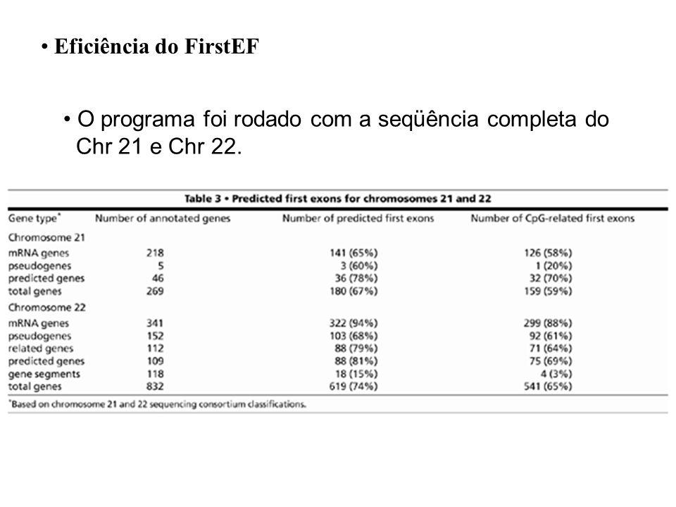 Eficiência do FirstEF O programa foi rodado com a seqüência completa do Chr 21 e Chr 22.