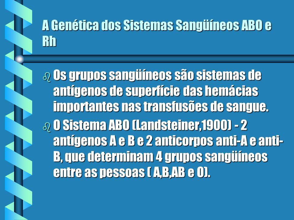 A Genética dos Sistemas Sangüíneos ABO e Rh