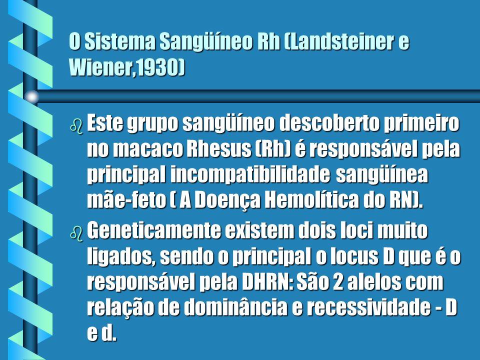 O Sistema Sangüíneo Rh (Landsteiner e Wiener,1930)