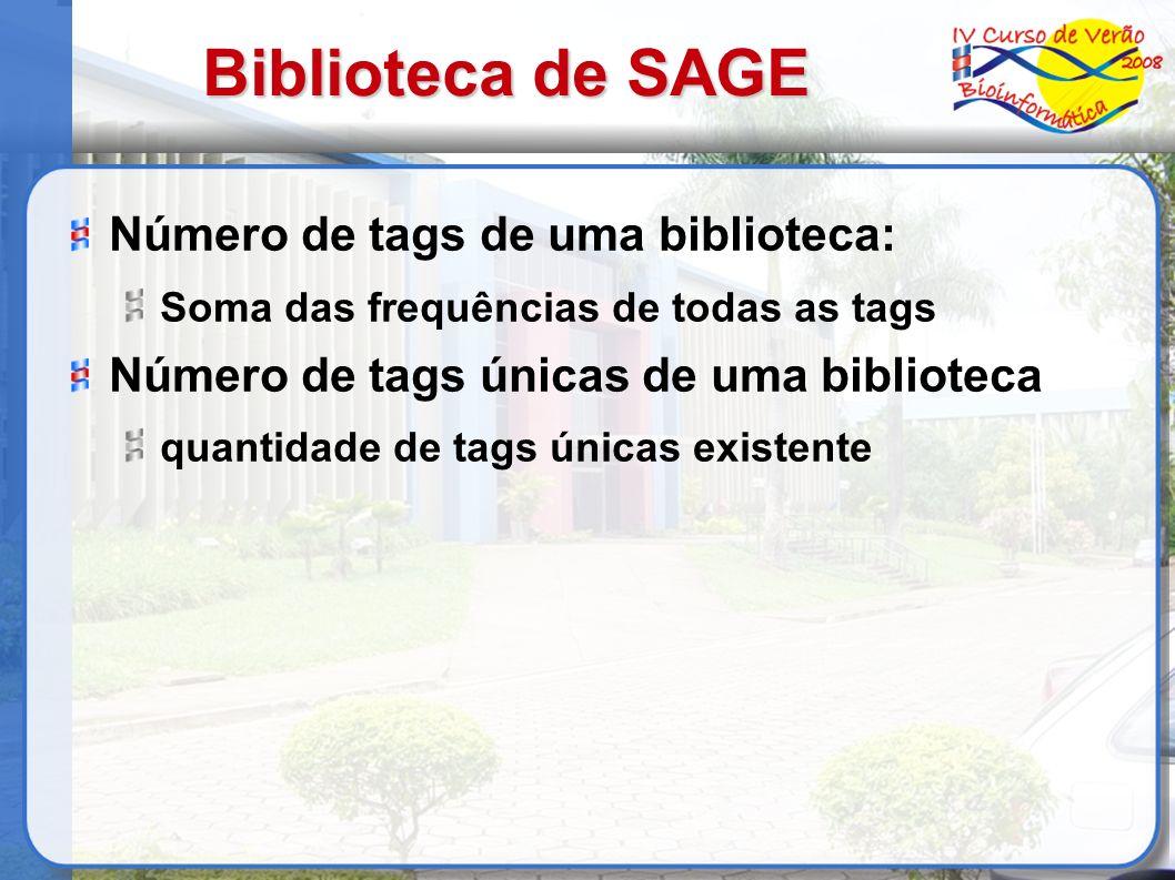 Biblioteca de SAGE Número de tags de uma biblioteca: